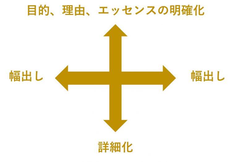 コンサル1